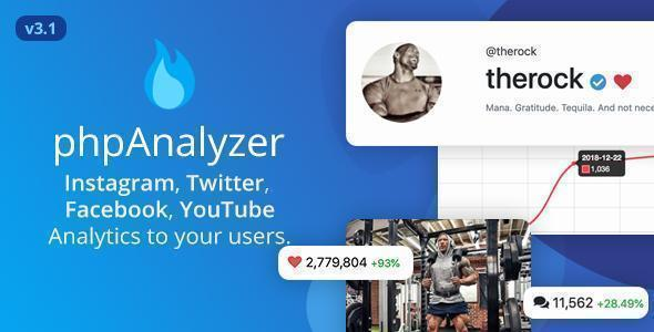 phpAnalyzer - Social Media Analytics Tool